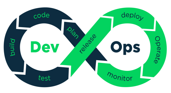20210314-13-28-41.79_devops-process.png